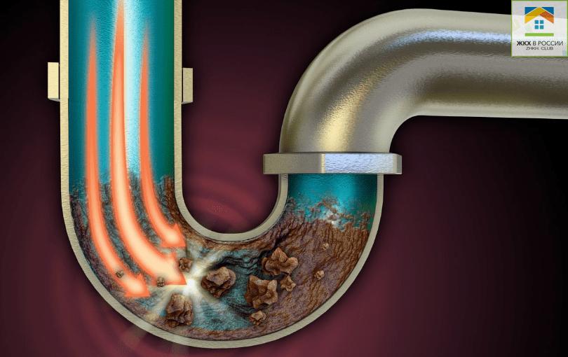 устранение зазора в трубе химией