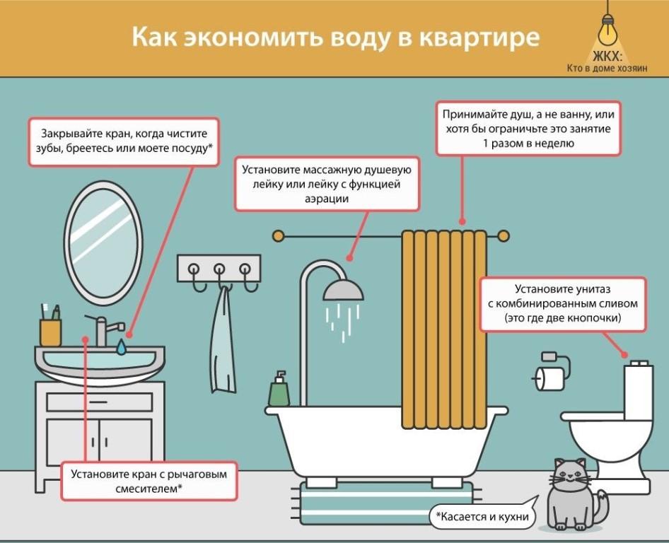 Как сэкономить воду в квартире