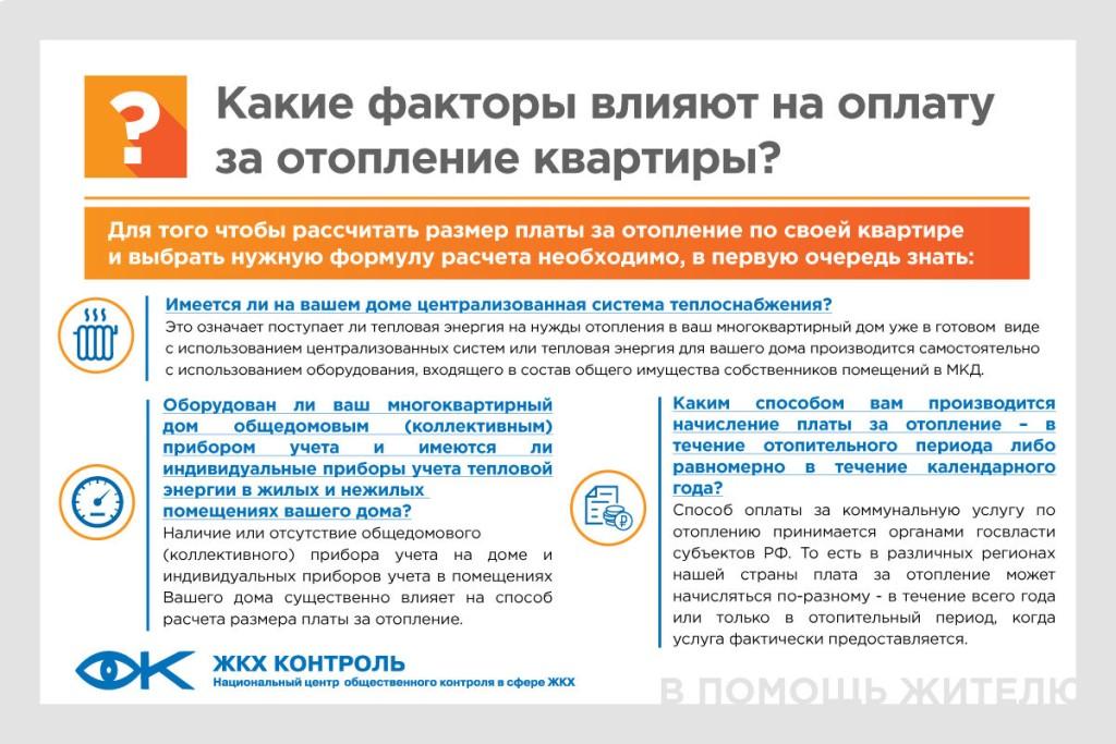 Правила предоставления коммунальных услуг консультант