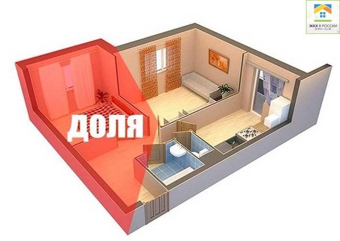 Приобретение комнаты в ипотеку